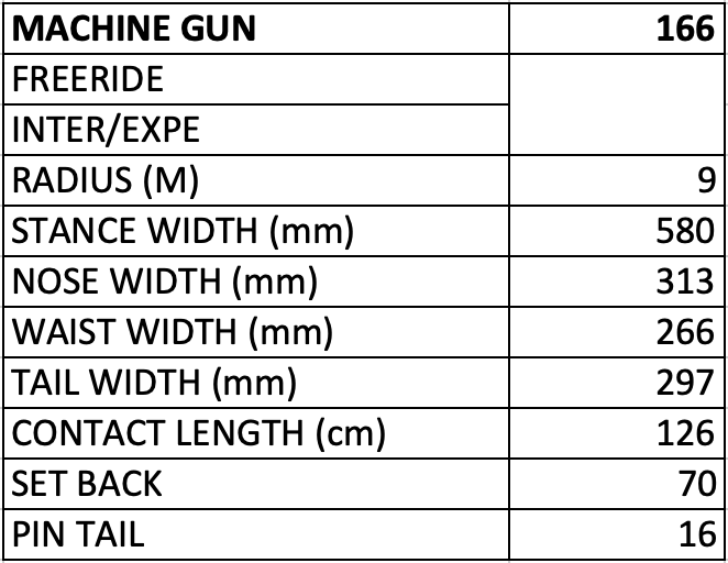 MACHINE GUN US 19.png